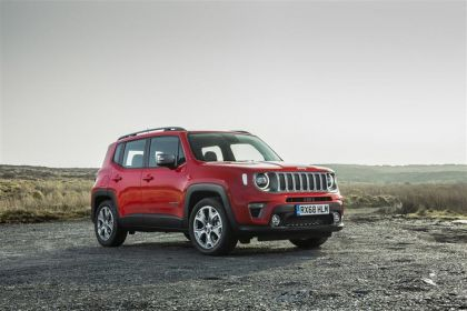 Jeep Renegade finance lease cars